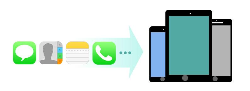 iphone donn e r cup ration gratuit r cup rer fichiers supprim s pour iphone. Black Bedroom Furniture Sets. Home Design Ideas