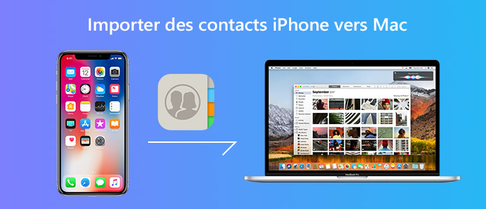 Importer les contacts iPhone vers Mac