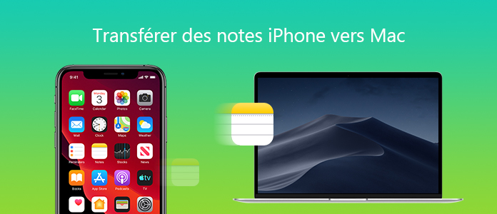 Transférer des notes iPhone vers Mac